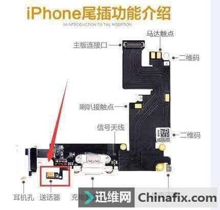 iPhone聽筒沒聲音維修尾插