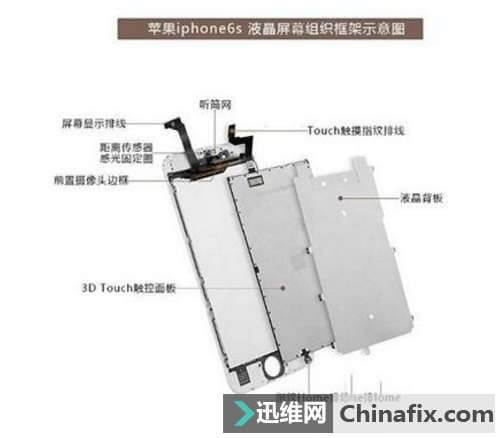 iPhone6更換液晶屏幕過程展示